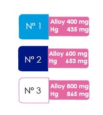 ventura high alloy dose